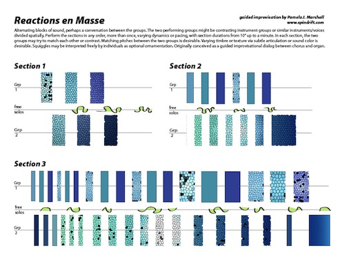 Reactions en Masse graphic score for improvising by Pamela Marshall