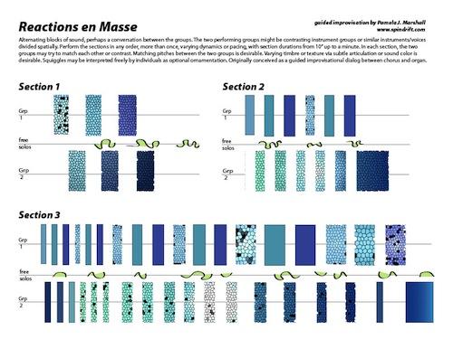 Reactions en Masse graphic score for improvising by Pamela Marshall